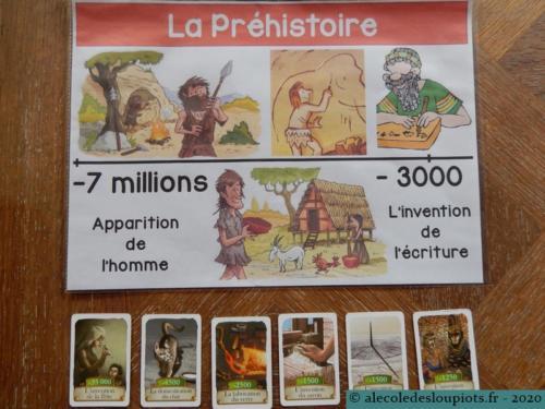 La préhistoire et le jeu Timeline